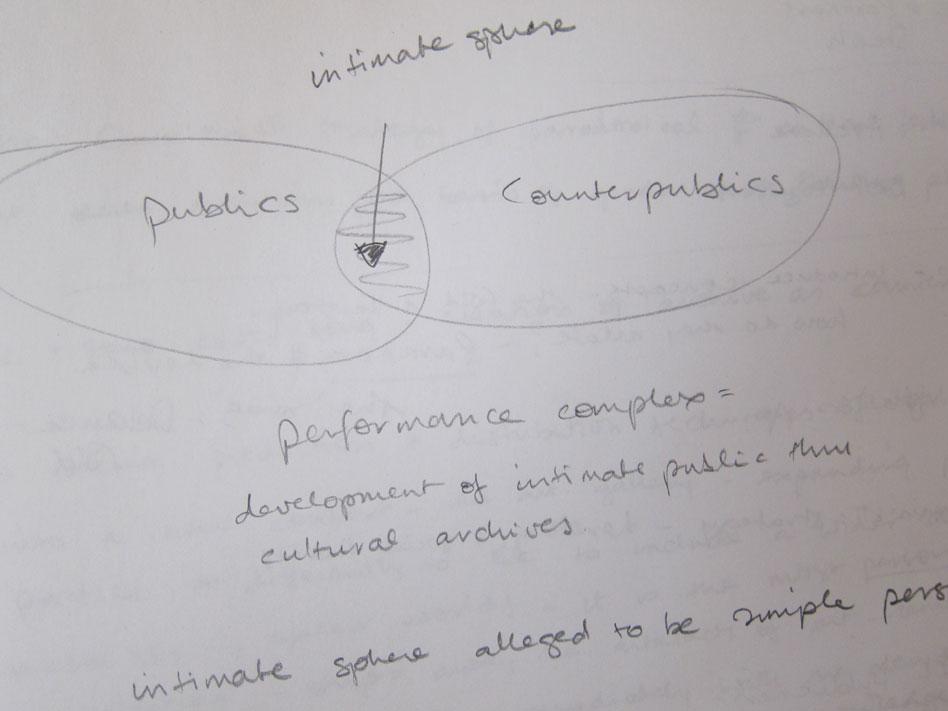 intimate public